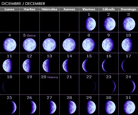 Calendario Lunar Diciembre